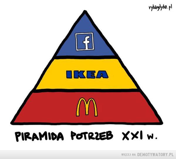 Współczesna piramida potrzeb –