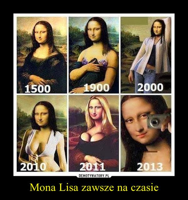 Mona Lisa zawsze na czasie –