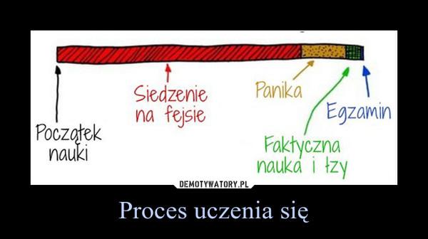 Proces uczenia się –