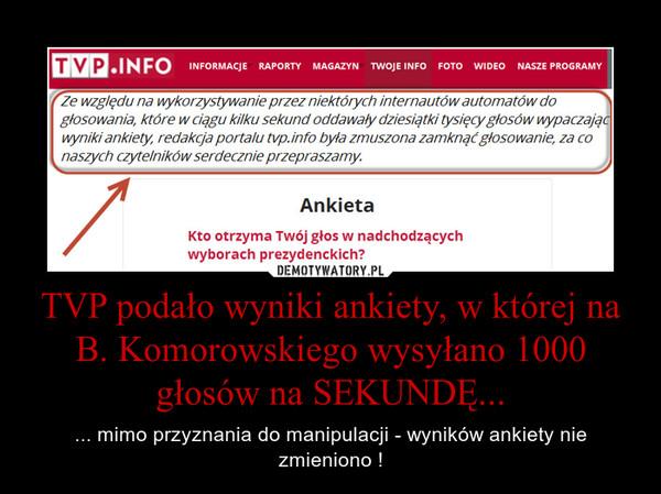 TVP podało wyniki ankiety, w której na B. Komorowskiego wysyłano 1000 głosów na SEKUNDĘ... – ... mimo przyznania do manipulacji - wyników ankiety nie zmieniono !