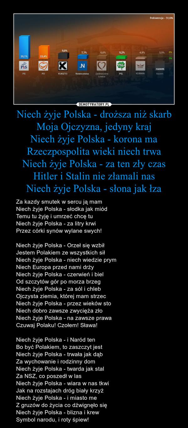 Niech żyje Polska - droższa niż skarbMoja Ojczyzna, jedyny krajNiech żyje Polska - korona maRzeczpospolita wieki niech trwaNiech żyje Polska - za ten zły czasHitler i Stalin nie złamali nasNiech żyje Polska - słona jak łza – Za kazdy smutek w sercu ją mamNiech żyje Polska - słodka jak miódTemu tu żyję i umrzeć chcę tuNiech żyje Polska - za litry krwiPrzez córki synów wylane swych!Niech żyje Polska - Orzeł się wzbiłJestem Polakiem ze wszystkich siłNiech żyje Polska - niech wiedzie prymNiech Europa przed nami drżyNiech żyje Polska - czerwień i bielOd szczytów gór po morza brzegNiech żyje Polska - za sól i chlebOjczysta ziemia, której mam strzecNiech żyje Polska - przez wieków stoNiech dobro zawsze zwycięża złoNiech żyje Polska - na zawsze prawaCzuwaj Polaku! Czołem! Sława!Niech żyje Polska - i Naród tenBo być Polakiem, to zaszczyt jestNiech żyje Polska - trwała jak dąbZa wychowanie i rodzinny domNiech żyje Polska - twarda jak stalZa NSZ, co poszedł w lasNiech żyje Polska - wiara w nas tkwiJak na rozstajach dróg biały krzyżNiech żyje Polska - i miasto meZ gruzów do życia co dźwignęło sięNiech żyje Polska - blizna i krewSymbol narodu, i roty śpiew!