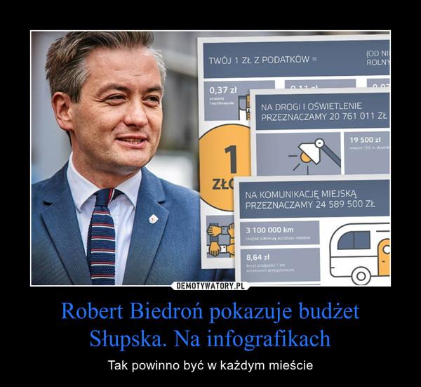 Robert Biedroń pokazuje budżet Słupska. Na infografikach – Tak powinno być w każdym mieście