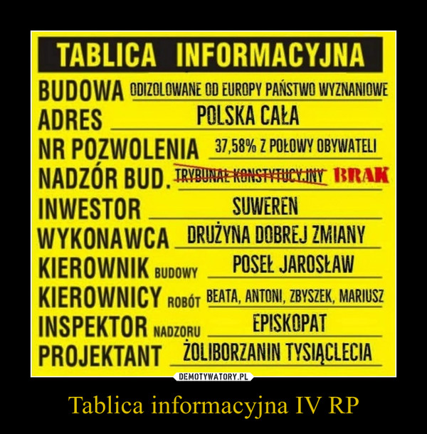Tablica informacyjna IV RP –
