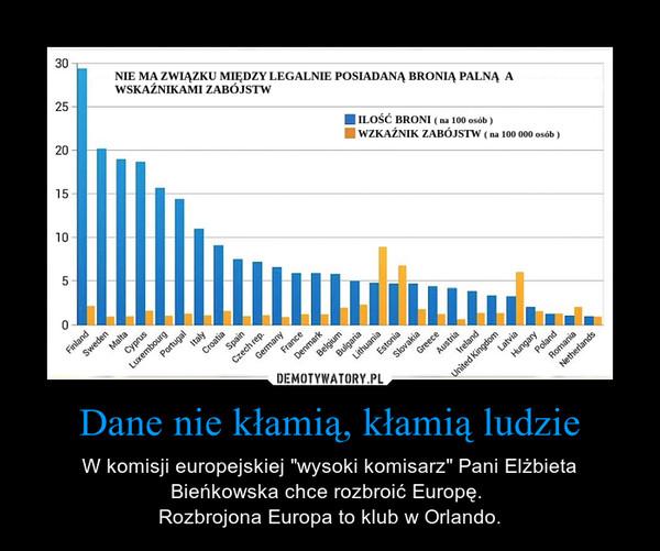 """Dane nie kłamią, kłamią ludzie – W komisji europejskiej """"wysoki komisarz"""" Pani Elżbieta Bieńkowska chce rozbroić Europę. Rozbrojona Europa to klub w Orlando."""