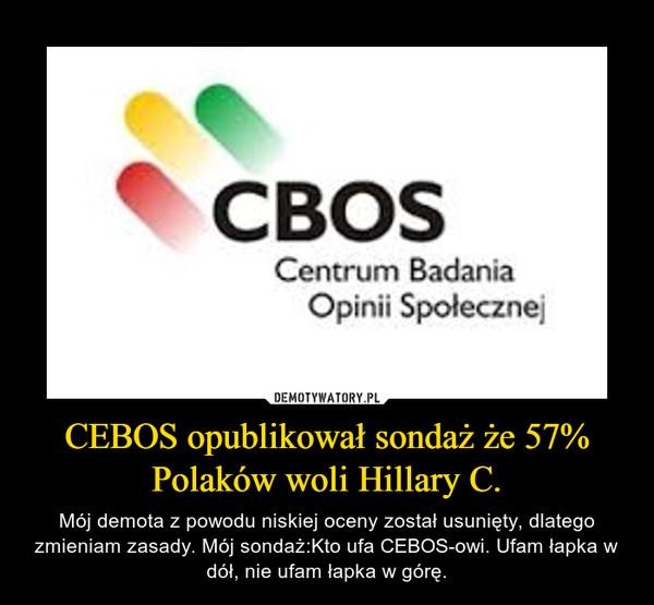 CEBOS opublikował sondaż że 57% Polaków woli Hillary C. – Mój demota z powodu niskiej oceny został usunięty, dlatego zmieniam zasady. Mój sondaż:Kto ufa CEBOS-owi. Ufam łapka w dół, nie ufam łapka w górę.