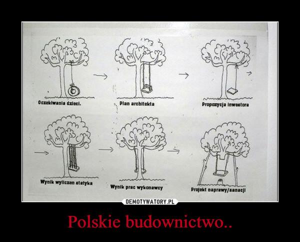 Polskie budownictwo.. –