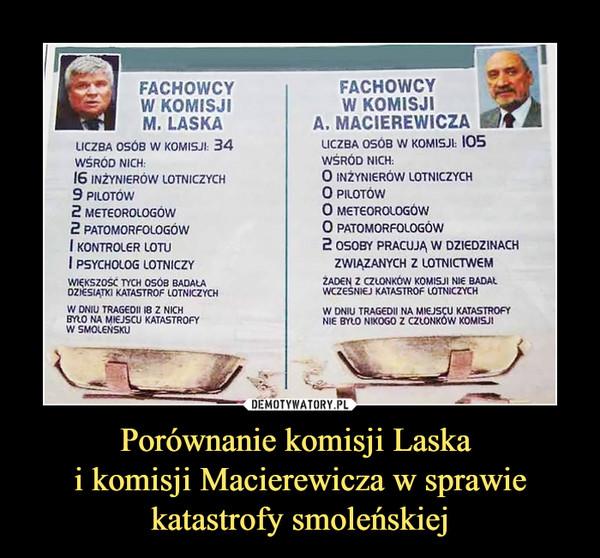 Porównanie komisji Laska i komisji Macierewicza w sprawie katastrofy smoleńskiej –  FACHOWCYW KOMISJIM. LASKAFACHOWCYW KOMISJIA. MACIEREWICZA