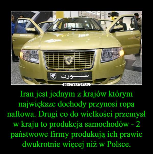 Iran jest jednym z krajów którym największe dochody przynosi ropa naftowa. Drugi co do wielkości przemysł w kraju to produkcja samochodów - 2 państwowe firmy produkują ich prawie dwukrotnie więcej niż w Polsce. –