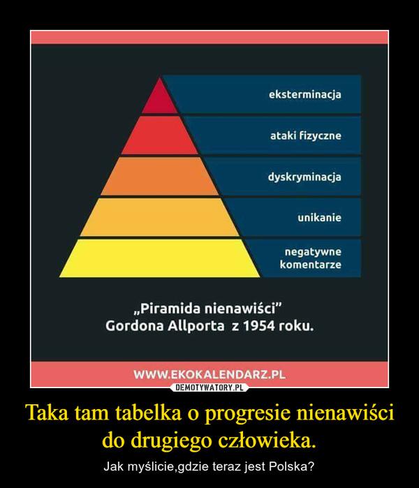 Taka tam tabelka o progresie nienawiści do drugiego człowieka. – Jak myślicie,gdzie teraz jest Polska?