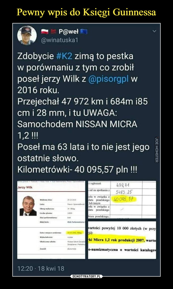 –  P@weł @winatuskal Zdobycie #K2 zimą to pestka w porównaniu z tym co zrobił poseł Jerzy Wilk z @pisorgpi w 2016 roku. Przejechał 47 972 km i 684m i85 cm i 28 mm, i tu UWAGA: Samochodem NISSAN MICRA 1,2 !!! Poseł ma 63 lata i to nie jest jego ostatnie słowo. Kilometrówki- 40 095,57 pin !!!