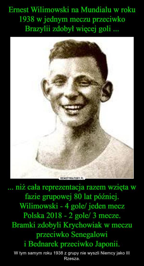 ... niż cała reprezentacja razem wzięta w fazie grupowej 80 lat później.Wilimowski - 4 gole/ jeden meczPolska 2018 - 2 gole/ 3 mecze.Bramki zdobyli Krychowiak w meczu przeciwko Senegalowii Bednarek przeciwko Japonii. – W tym samym roku 1938 z grupy nie wyszli Niemcy jako III Rzesza.