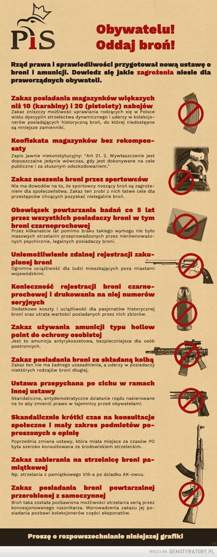Obywatelu! Oddaj broń! – MSWiA w tajemnicy przygotowało restrykcyjną ustawę, praktycznie likwidującą strzelectwo cywilne w Polsce