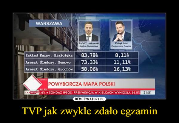 TVP jak zwykle zdało egzamin –  POWYBORCZA MAPA POLSKI