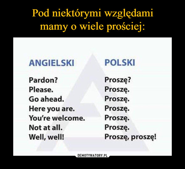 –  ANGIELSKI POLSKI Pardon? Proszę? Please. Proszę. Go ahead. Proszę. Here you are. Proszę. You're welcome. Proszę. Not at all. Proszę. Well, well! Proszę, proszę!