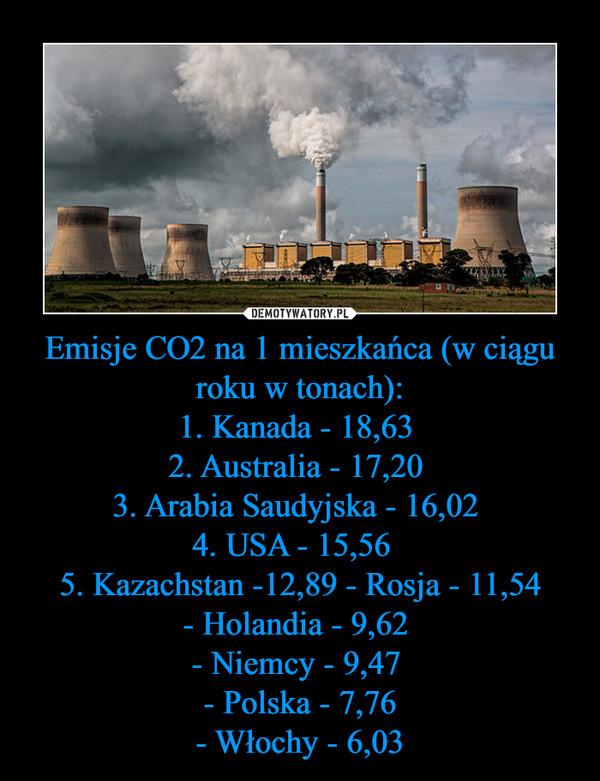 Emisje CO2 na 1 mieszkańca (w ciągu roku w tonach):1. Kanada - 18,63 2. Australia - 17,20 3. Arabia Saudyjska - 16,02 4. USA - 15,56  5. Kazachstan -12,89 - Rosja - 11,54- Holandia - 9,62 - Niemcy - 9,47 - Polska - 7,76- Włochy - 6,03 –