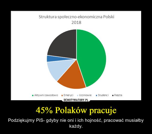 45% Polaków pracuje – Podziękujmy PiS- gdyby nie oni i ich hojność, pracować musiałby każdy.