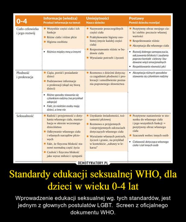 Standardy edukacji seksualnej WHO, dla dzieci w wieku 0-4 lat – Wprowadzenie edukacji seksualnej wg. tych standardów, jest jednym z głownych postulatów LGBT.  Screen z oficjalnego dokumentu WHO.