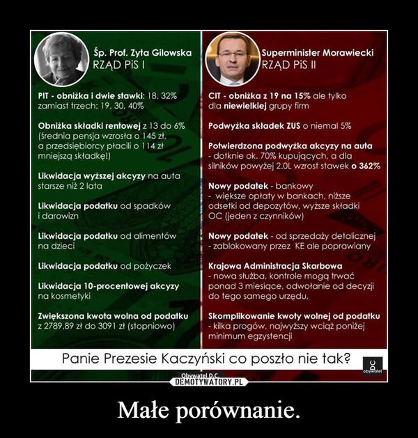 Małe porównanie. –