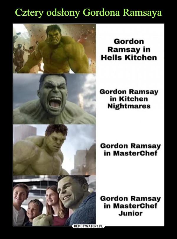 –  GordonRamsay inHelis KitchenGordon Ramsayin KitchenNightmaresGordon Ramsayin MasterChefGordon Ramsayin MasterChefJunior