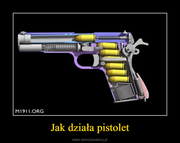 Jak działa pistolet –
