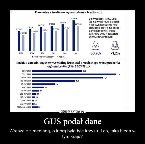 GUS podał dane – Wreszcie z medianą, o którą było tyle krzyku. I co, taka bieda w tym kraju?