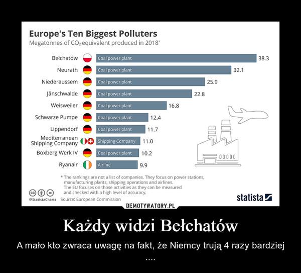 Każdy widzi Bełchatów – A mało kto zwraca uwagę na fakt, że Niemcy trują 4 razy bardziej ....