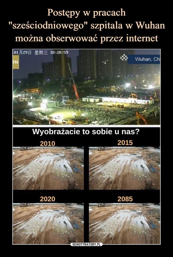 –  Wuhan, ChWyobrażacie to sobie u nas?2010201520202085