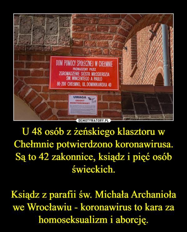 U 48 osób z żeńskiego klasztoru w Chełmnie potwierdzono koronawirusa.Są to 42 zakonnice, ksiądz i pięć osób świeckich.Ksiądz z parafii św. Michała Archanioła we Wrocławiu - koronawirus to kara za homoseksualizm i aborcję. –