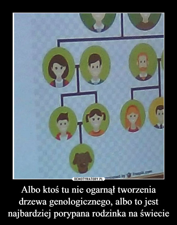 Albo ktoś tu nie ogarnął tworzenia drzewa genologicznego, albo to jest najbardziej porypana rodzinka na świecie –