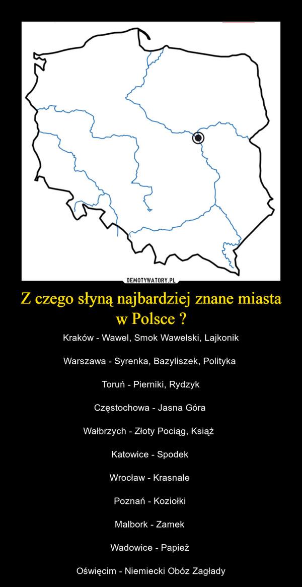 Z czego słyną najbardziej znane miasta w Polsce ? – Kraków - Wawel, Smok Wawelski, LajkonikWarszawa - Syrenka, Bazyliszek, Polityka Toruń - Pierniki, RydzykCzęstochowa - Jasna Góra Wałbrzych - Złoty Pociąg, Książ  Katowice - Spodek Wrocław - Krasnale Poznań - Koziołki Malbork - Zamek Wadowice - Papież Oświęcim - Niemiecki Obóz Zagłady