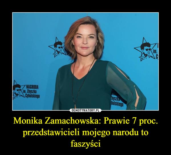 Monika Zamachowska: Prawie 7 proc. przedstawicieli mojego narodu to faszyści –