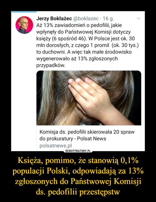 Księża, pomimo, że stanowią 0,1% populacji Polski, odpowiadają za 13% zgłoszonych do Państwowej Komisji ds. pedofilii przestępstw