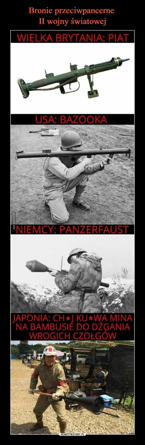Bronie przeciwpancerne  II wojny światowej