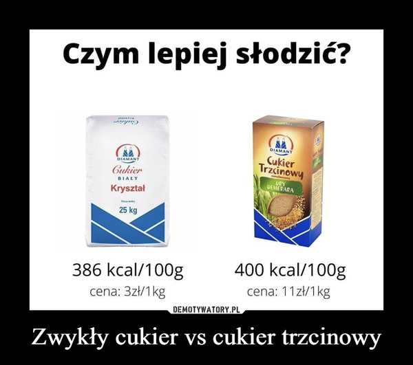 Zwykły cukier vs cukier trzcinowy –