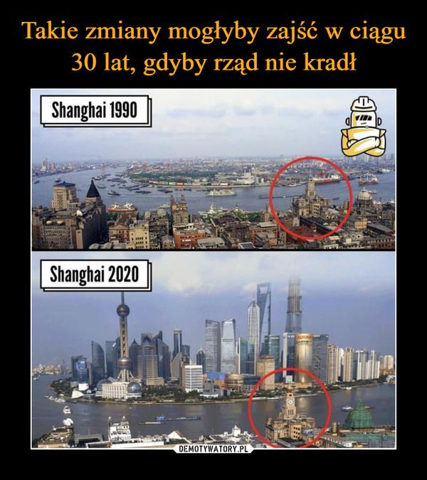 –  Shanghai 1990IDShanghai 2020LRORA