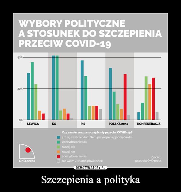 Szczepienia a polityka –