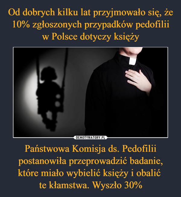 Państwowa Komisja ds. Pedofilii postanowiła przeprowadzić badanie, które miało wybielić księży i obalić te kłamstwa. Wyszło 30% –