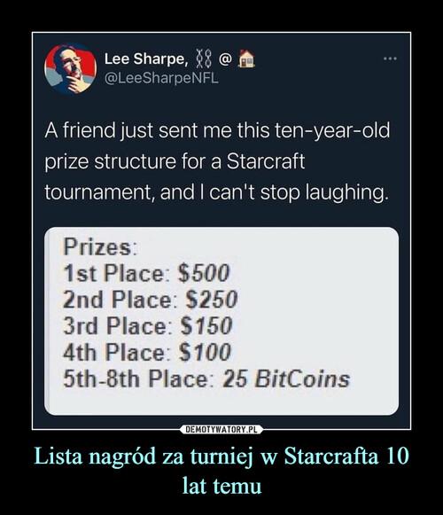 Lista nagród za turniej w Starcrafta 10 lat temu