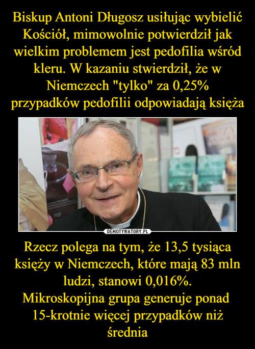 """Biskup Antoni Długosz usiłując wybielić Kościół, mimowolnie potwierdził jak wielkim problemem jest pedofilia wśród kleru. W kazaniu stwierdził, że w Niemczech """"tylko"""" za 0,25% przypadków pedofilii odpowiadają księża Rzecz polega na tym, że 13,5 tysiąca księży w Niemczech, które mają 83 mln ludzi, stanowi 0,016%. Mikroskopijna grupa generuje ponad  15-krotnie więcej przypadków niż średnia"""