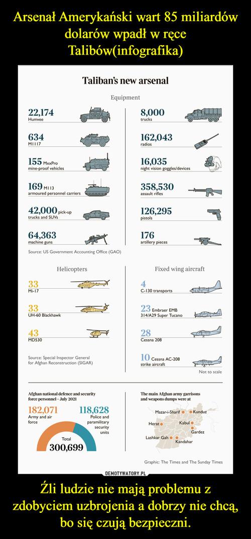 Arsenał Amerykański wart 85 miliardów dolarów wpadł w ręce Talibów(infografika) Źli ludzie nie mają problemu z zdobyciem uzbrojenia a dobrzy nie chcą, bo się czują bezpieczni.
