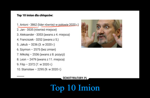 Top 10 Imion