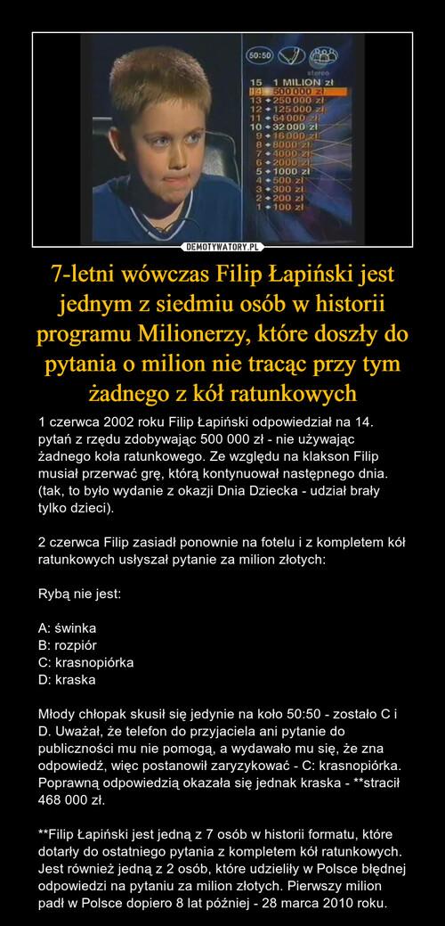 7-letni wówczas Filip Łapiński jest jednym z siedmiu osób w historii programu Milionerzy, które doszły do pytania o milion nie tracąc przy tym żadnego z kół ratunkowych
