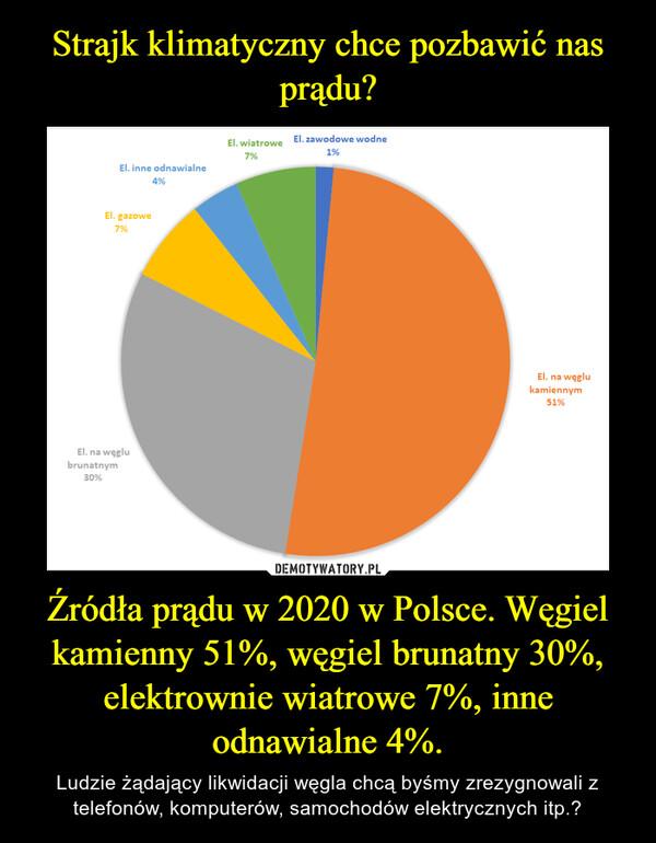 Źródła prądu w 2020 w Polsce. Węgiel kamienny 51%, węgiel brunatny 30%, elektrownie wiatrowe 7%, inne odnawialne 4%. – Ludzie żądający likwidacji węgla chcą byśmy zrezygnowali z telefonów, komputerów, samochodów elektrycznych itp.?
