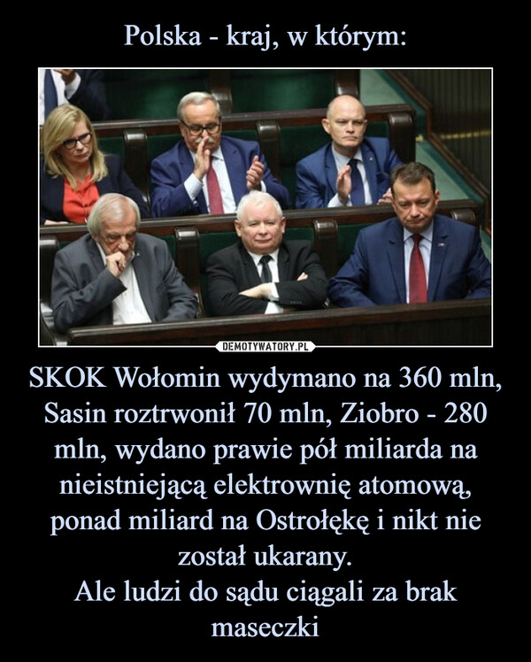 SKOK Wołomin wydymano na 360 mln, Sasin roztrwonił 70 mln, Ziobro - 280 mln, wydano prawie pół miliarda na nieistniejącą elektrownię atomową, ponad miliard na Ostrołękę i nikt nie został ukarany.Ale ludzi do sądu ciągali za brak maseczki –